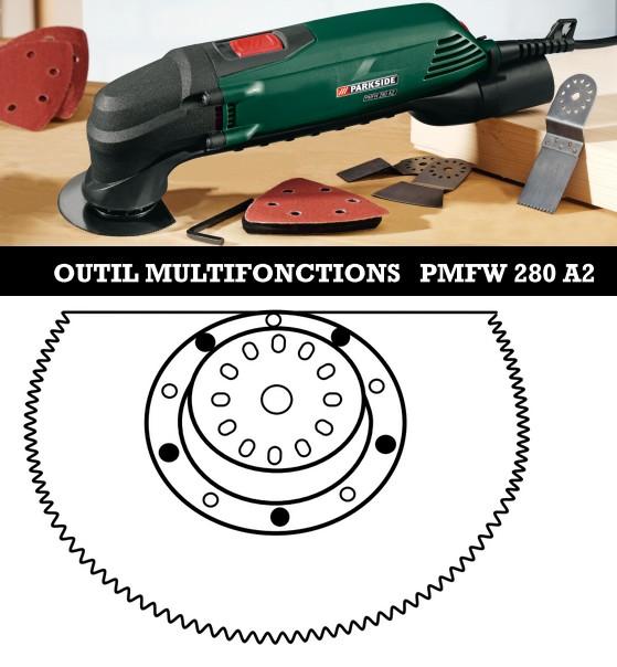 ?post  Outils Multifonctions et Lames de rechanges